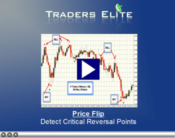 Free index trading signals