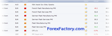 SIGNAL BY News Forex Forecast Forex Factory