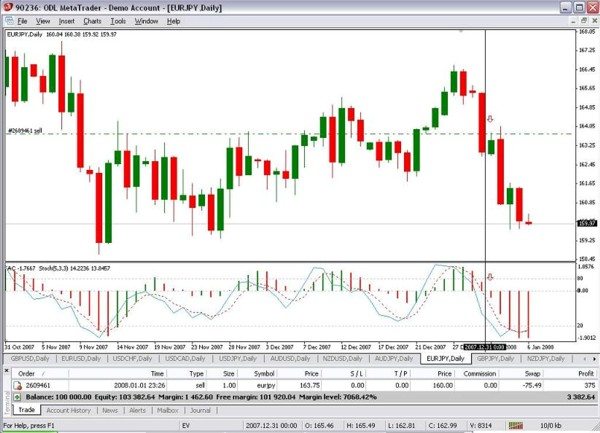 How to calculate pips in forex trading